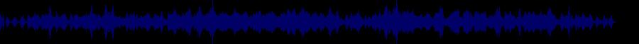 waveform of track #42166