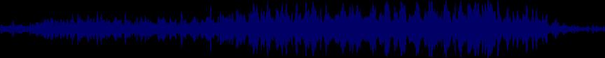 waveform of track #42168