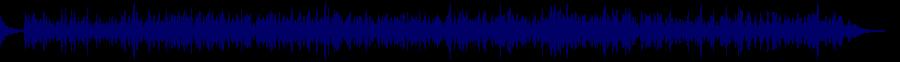 waveform of track #42187