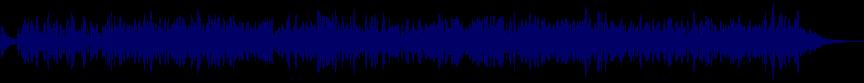 waveform of track #42191