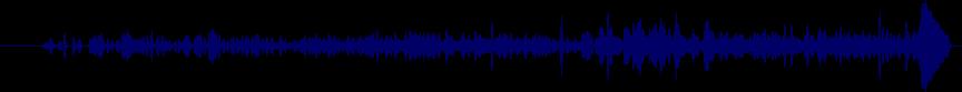 waveform of track #42206