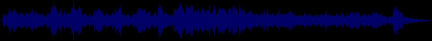 waveform of track #42207