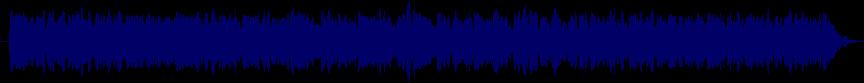 waveform of track #42214
