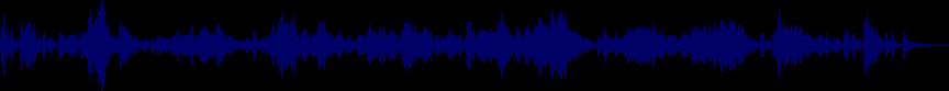 waveform of track #42226