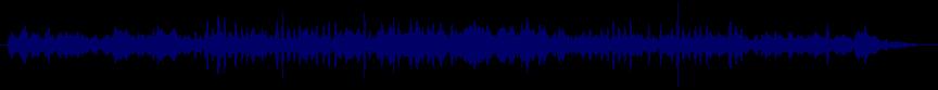 waveform of track #42258