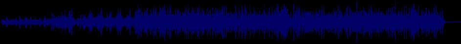 waveform of track #42320