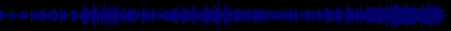 waveform of track #42322