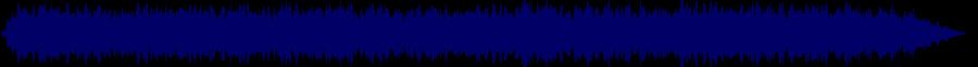 waveform of track #42331