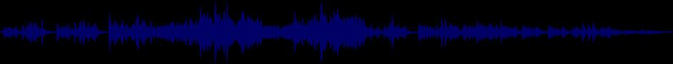 waveform of track #42343