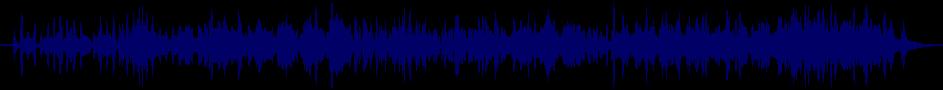 waveform of track #42361