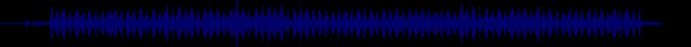 waveform of track #42394