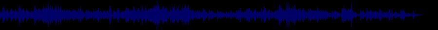 waveform of track #42416