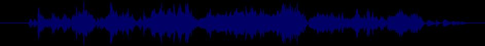 waveform of track #42434