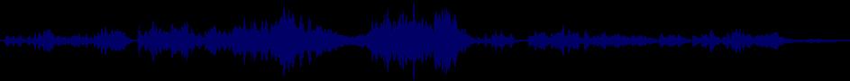 waveform of track #42443