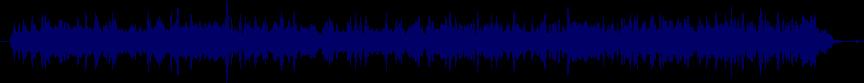waveform of track #42523