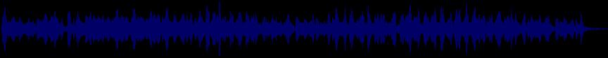 waveform of track #42883