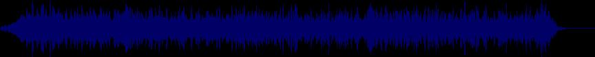 waveform of track #42890