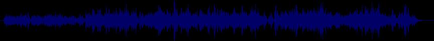 waveform of track #42903