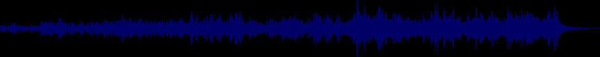 waveform of track #42921
