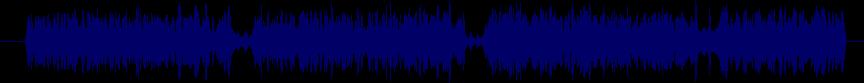 waveform of track #42983