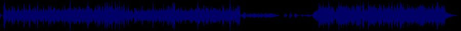 waveform of track #42987