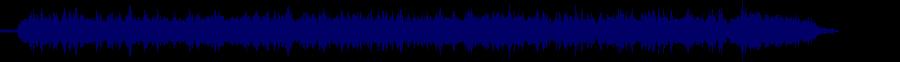 waveform of track #42996