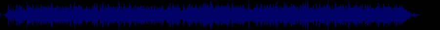 waveform of track #43009