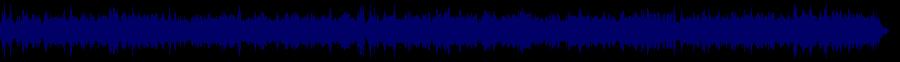 waveform of track #43020