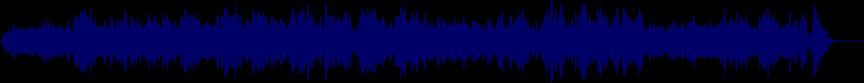 waveform of track #43022