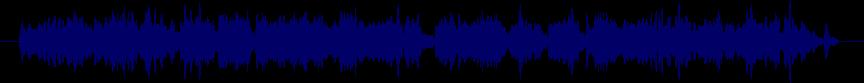 waveform of track #43029