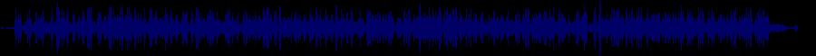 waveform of track #43035