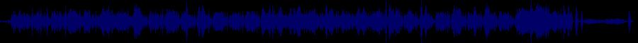 waveform of track #43045