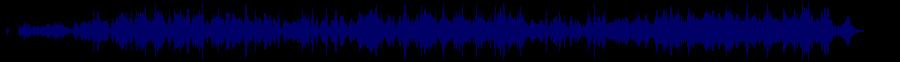waveform of track #43048