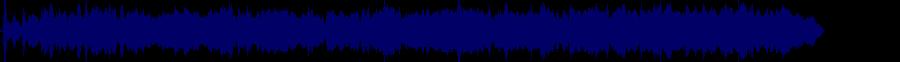 waveform of track #43062