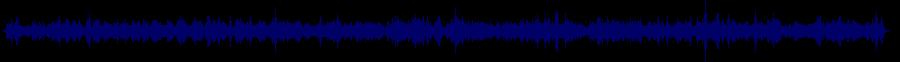 waveform of track #43071