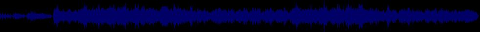 waveform of track #43075