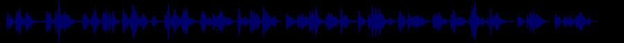 waveform of track #43076