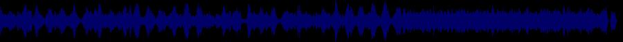 waveform of track #43079