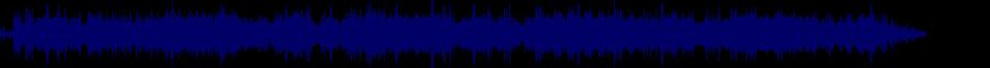 waveform of track #43117
