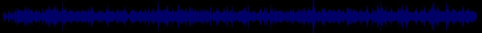 waveform of track #43118