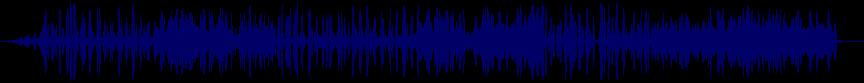 waveform of track #43119
