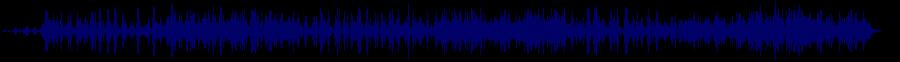 waveform of track #43124