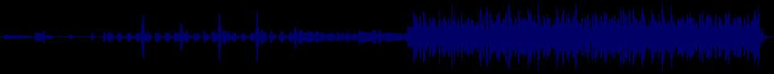 waveform of track #43126
