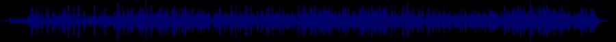 waveform of track #43127