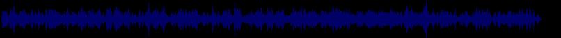 waveform of track #43130