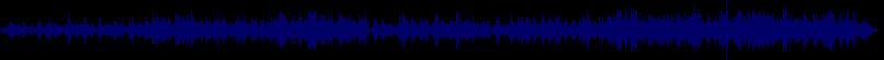 waveform of track #43131