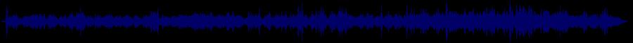 waveform of track #43145