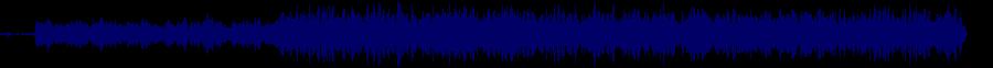 waveform of track #43190