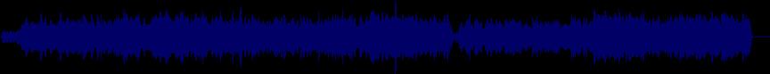 waveform of track #43194
