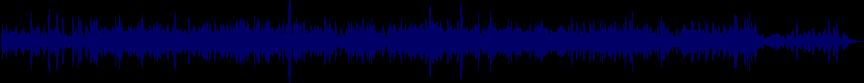 waveform of track #43199